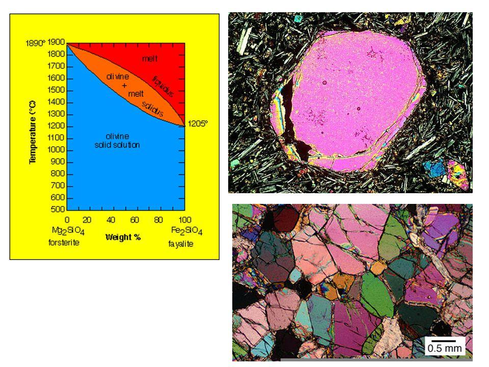 I ciclosilicati Tormaline (contenenti BO 3 - ) Berillo e cordierite