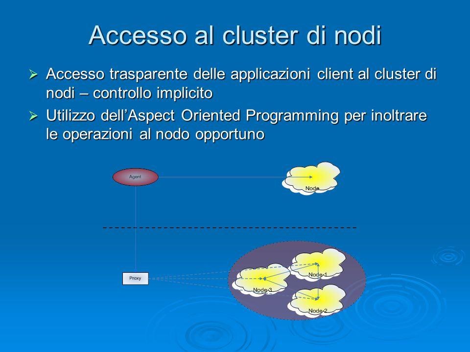 Accesso al cluster di nodi  Accesso trasparente delle applicazioni client al cluster di nodi – controllo implicito  Utilizzo dell'Aspect Oriented Programming per inoltrare le operazioni al nodo opportuno