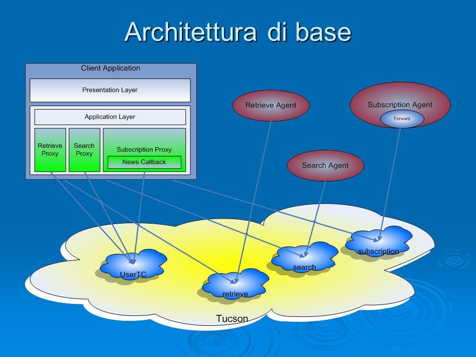 Architettura di base