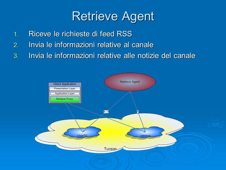 Retrieve Agent 1. Riceve le richieste di feed RSS 2.