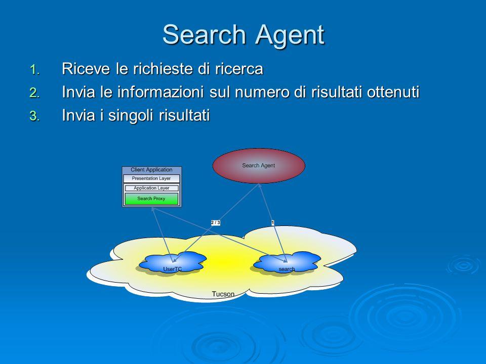 Search Agent 1. Riceve le richieste di ricerca 2.