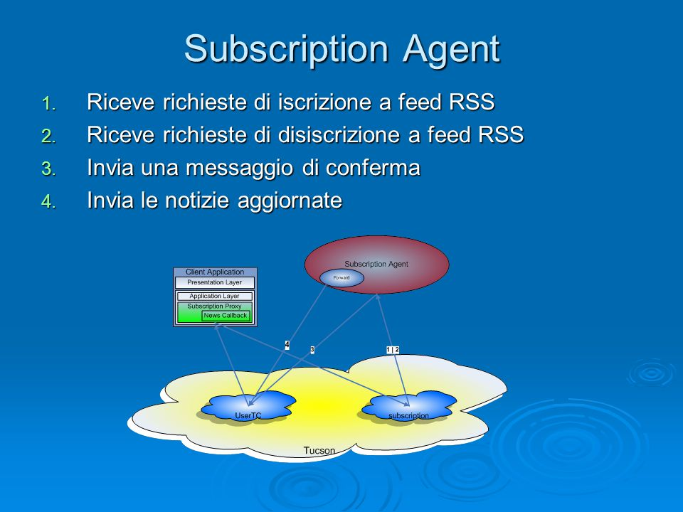 Subscription Agent 1. Riceve richieste di iscrizione a feed RSS 2.
