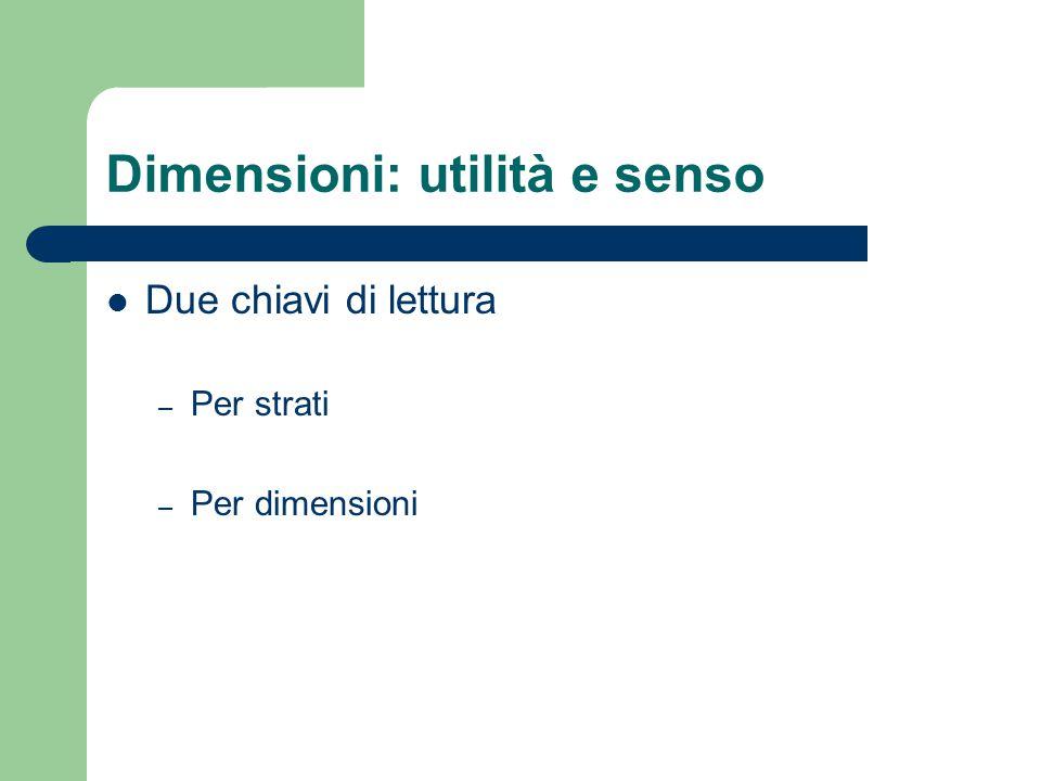 Dimensioni: utilità e senso Due chiavi di lettura – Per strati – Per dimensioni
