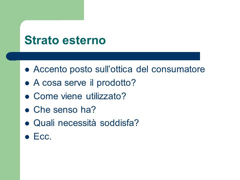 Strato esterno Accento posto sull'ottica del consumatore A cosa serve il prodotto? Come viene utilizzato? Che senso ha? Quali necessità soddisfa? Ecc.