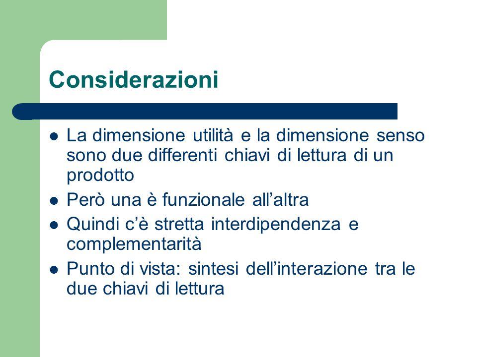 Considerazioni La dimensione utilità e la dimensione senso sono due differenti chiavi di lettura di un prodotto Però una è funzionale all'altra Quindi c'è stretta interdipendenza e complementarità Punto di vista: sintesi dell'interazione tra le due chiavi di lettura