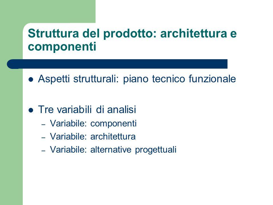 Struttura del prodotto: architettura e componenti Aspetti strutturali: piano tecnico funzionale Tre variabili di analisi – Variabile: componenti – Variabile: architettura – Variabile: alternative progettuali