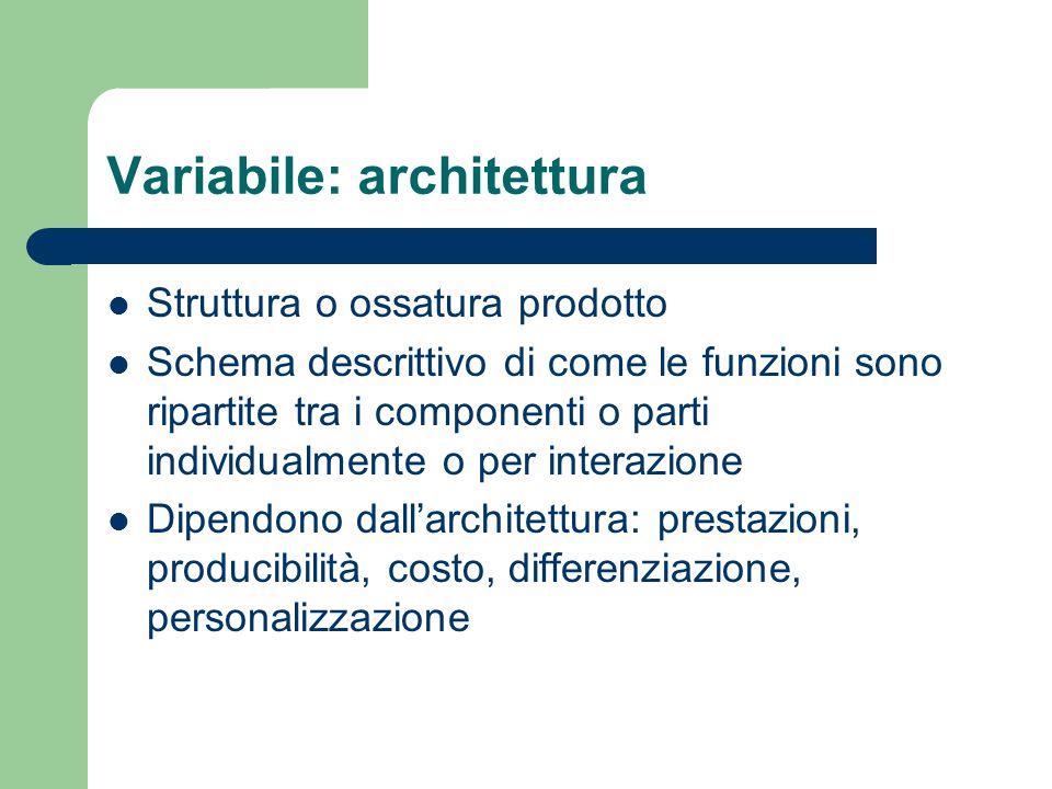 Variabile: architettura Struttura o ossatura prodotto Schema descrittivo di come le funzioni sono ripartite tra i componenti o parti individualmente o per interazione Dipendono dall'architettura: prestazioni, producibilità, costo, differenziazione, personalizzazione