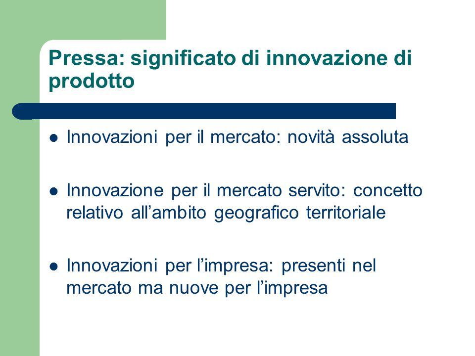 Pressa: significato di innovazione di prodotto Innovazioni per il mercato: novità assoluta Innovazione per il mercato servito: concetto relativo all'ambito geografico territoriale Innovazioni per l'impresa: presenti nel mercato ma nuove per l'impresa