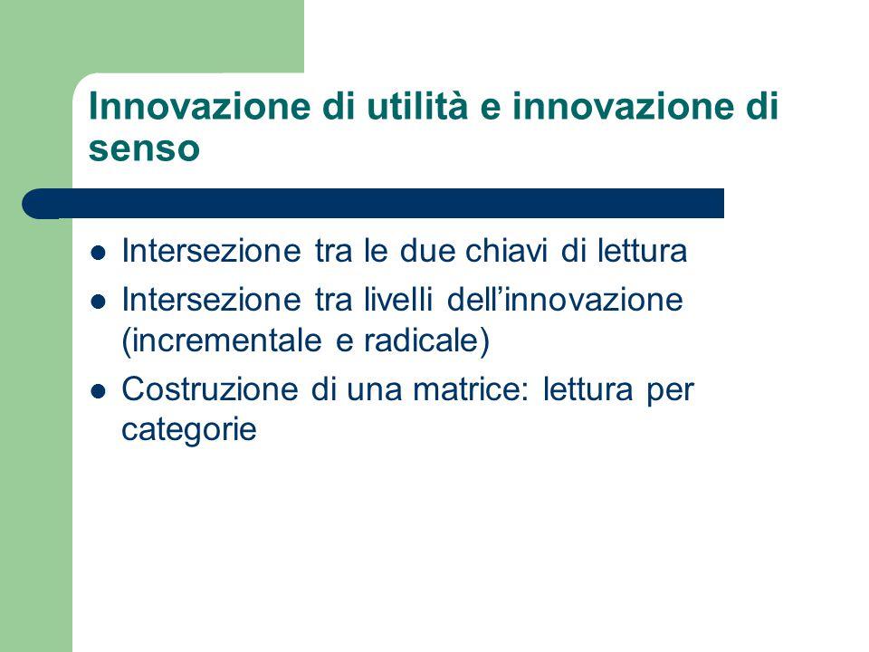 Innovazione di utilità e innovazione di senso Intersezione tra le due chiavi di lettura Intersezione tra livelli dell'innovazione (incrementale e radicale) Costruzione di una matrice: lettura per categorie