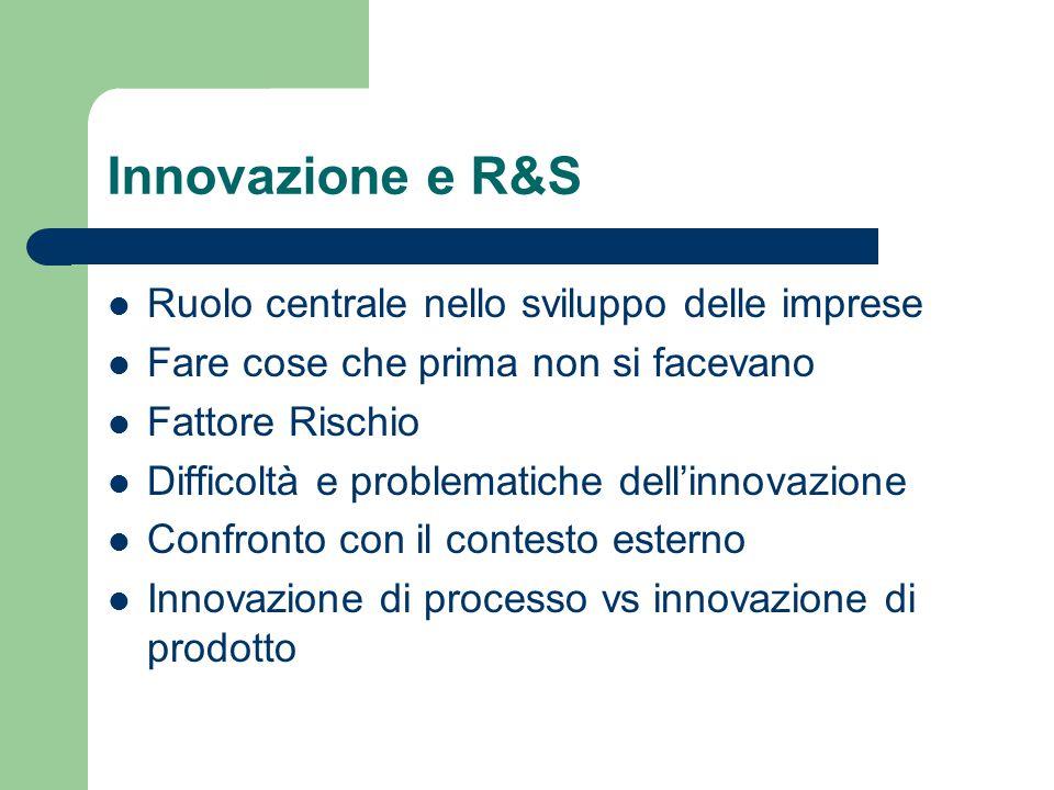 Innovazione e R&S Ruolo centrale nello sviluppo delle imprese Fare cose che prima non si facevano Fattore Rischio Difficoltà e problematiche dell'innovazione Confronto con il contesto esterno Innovazione di processo vs innovazione di prodotto