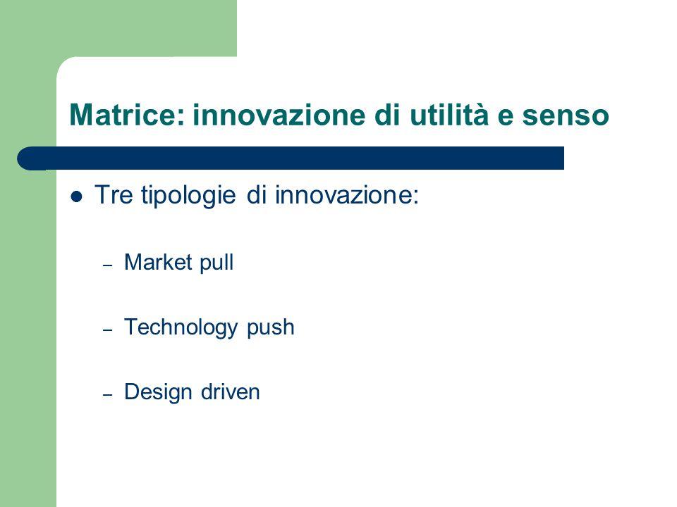 Matrice: innovazione di utilità e senso Tre tipologie di innovazione: – Market pull – Technology push – Design driven