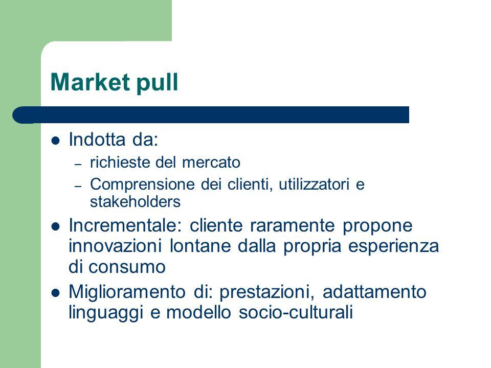 Market pull Indotta da: – richieste del mercato – Comprensione dei clienti, utilizzatori e stakeholders Incrementale: cliente raramente propone innova