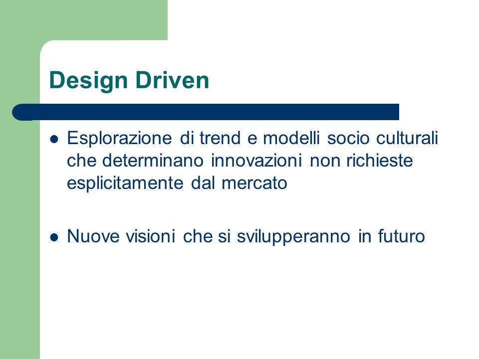 Design Driven Esplorazione di trend e modelli socio culturali che determinano innovazioni non richieste esplicitamente dal mercato Nuove visioni che si svilupperanno in futuro