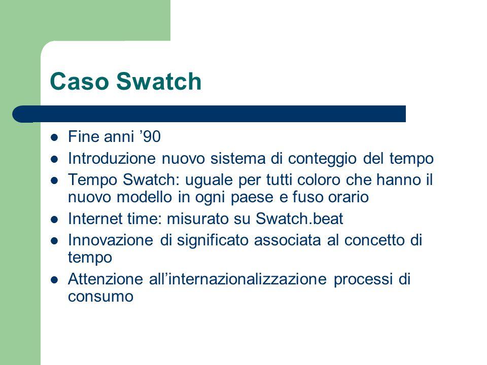 Caso Swatch Fine anni '90 Introduzione nuovo sistema di conteggio del tempo Tempo Swatch: uguale per tutti coloro che hanno il nuovo modello in ogni p