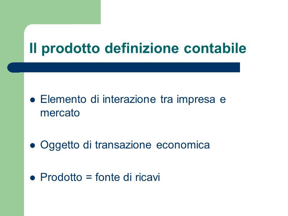 Il prodotto definizione contabile Elemento di interazione tra impresa e mercato Oggetto di transazione economica Prodotto = fonte di ricavi