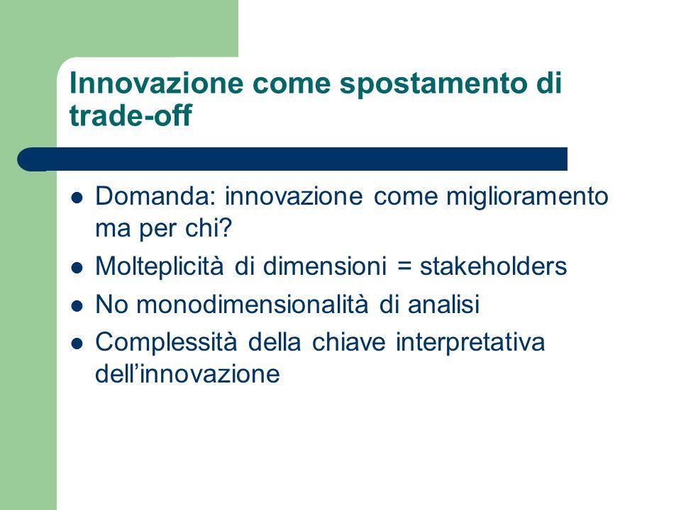 Innovazione come spostamento di trade-off Domanda: innovazione come miglioramento ma per chi? Molteplicità di dimensioni = stakeholders No monodimensi