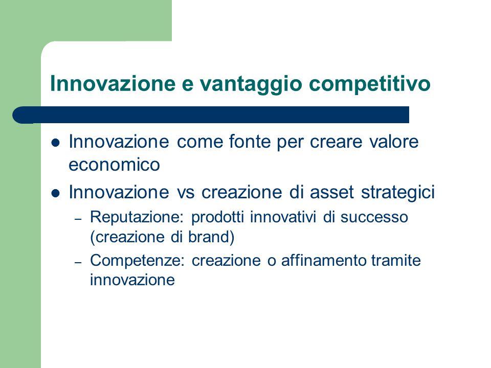 Innovazione e vantaggio competitivo Innovazione come fonte per creare valore economico Innovazione vs creazione di asset strategici – Reputazione: prodotti innovativi di successo (creazione di brand) – Competenze: creazione o affinamento tramite innovazione