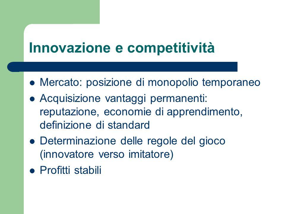 Innovazione e competitività Mercato: posizione di monopolio temporaneo Acquisizione vantaggi permanenti: reputazione, economie di apprendimento, defin