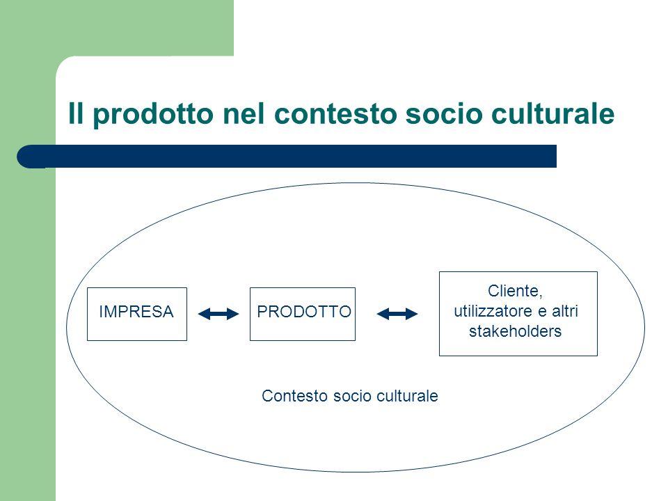 Il prodotto nel contesto socio culturale IMPRESAPRODOTTO Cliente, utilizzatore e altri stakeholders Contesto socio culturale