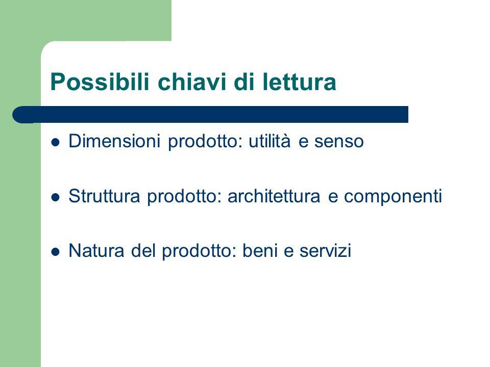 Possibili chiavi di lettura Dimensioni prodotto: utilità e senso Struttura prodotto: architettura e componenti Natura del prodotto: beni e servizi