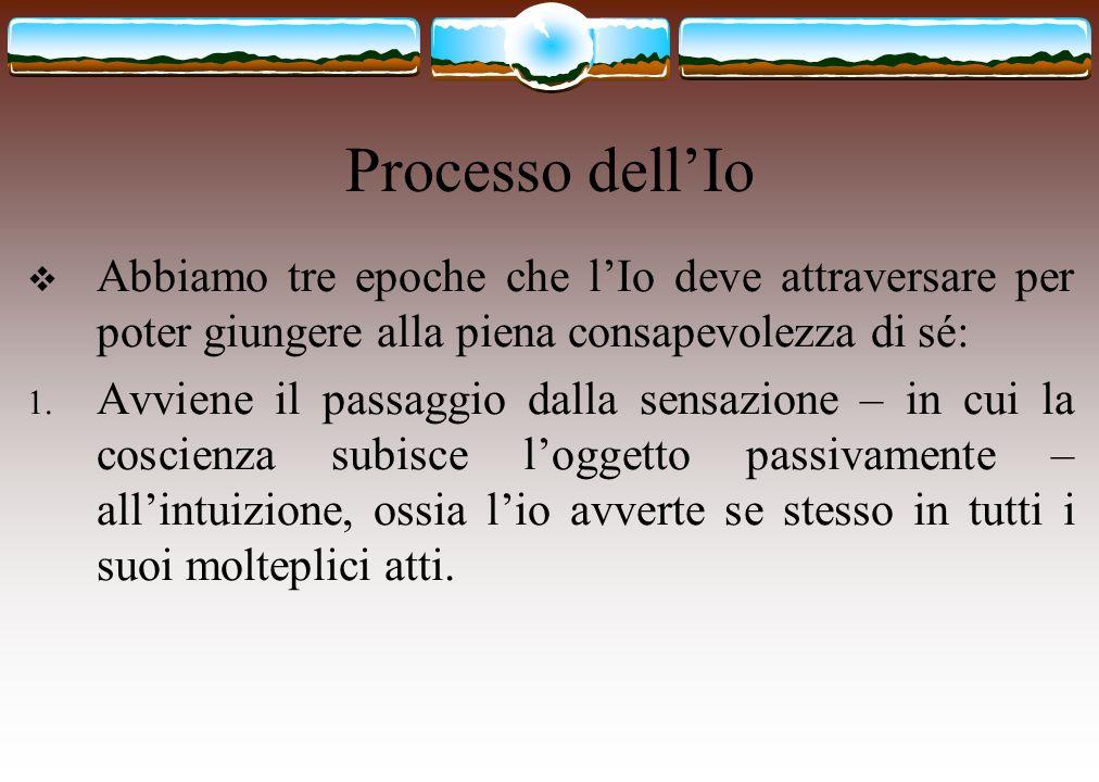 Processo dell'Io  Abbiamo tre epoche che l'Io deve attraversare per poter giungere alla piena consapevolezza di sé: 1. Avviene il passaggio dalla sen