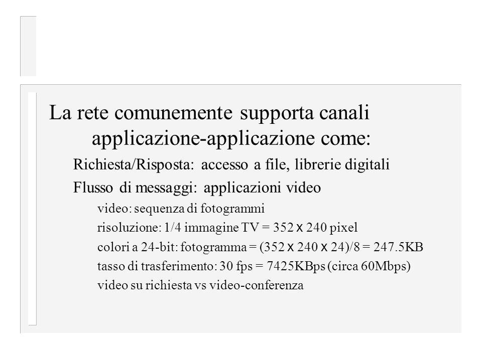 La rete comunemente supporta canali applicazione-applicazione come: Richiesta/Risposta: accesso a file, librerie digitali Flusso di messaggi: applicazioni video video: sequenza di fotogrammi risoluzione: 1/4 immagine TV = 352 x 240 pixel colori a 24-bit: fotogramma = (352 x 240 x 24)/8 = 247.5KB tasso di trasferimento: 30 fps = 7425KBps (circa 60Mbps) video su richiesta vs video-conferenza