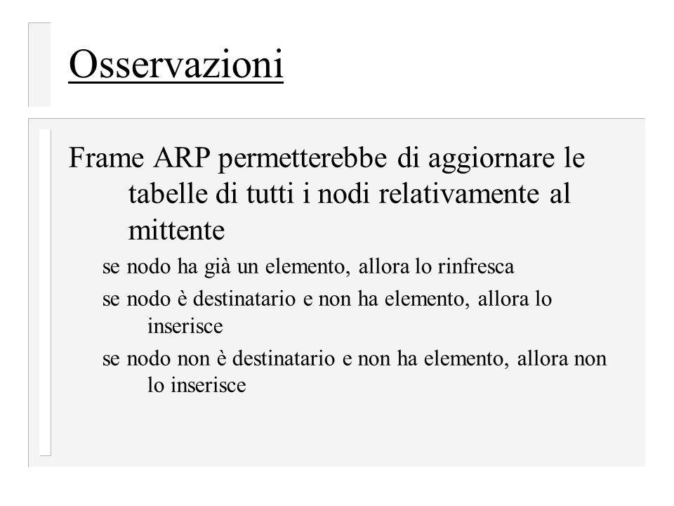 Osservazioni Frame ARP permetterebbe di aggiornare le tabelle di tutti i nodi relativamente al mittente se nodo ha già un elemento, allora lo rinfresc