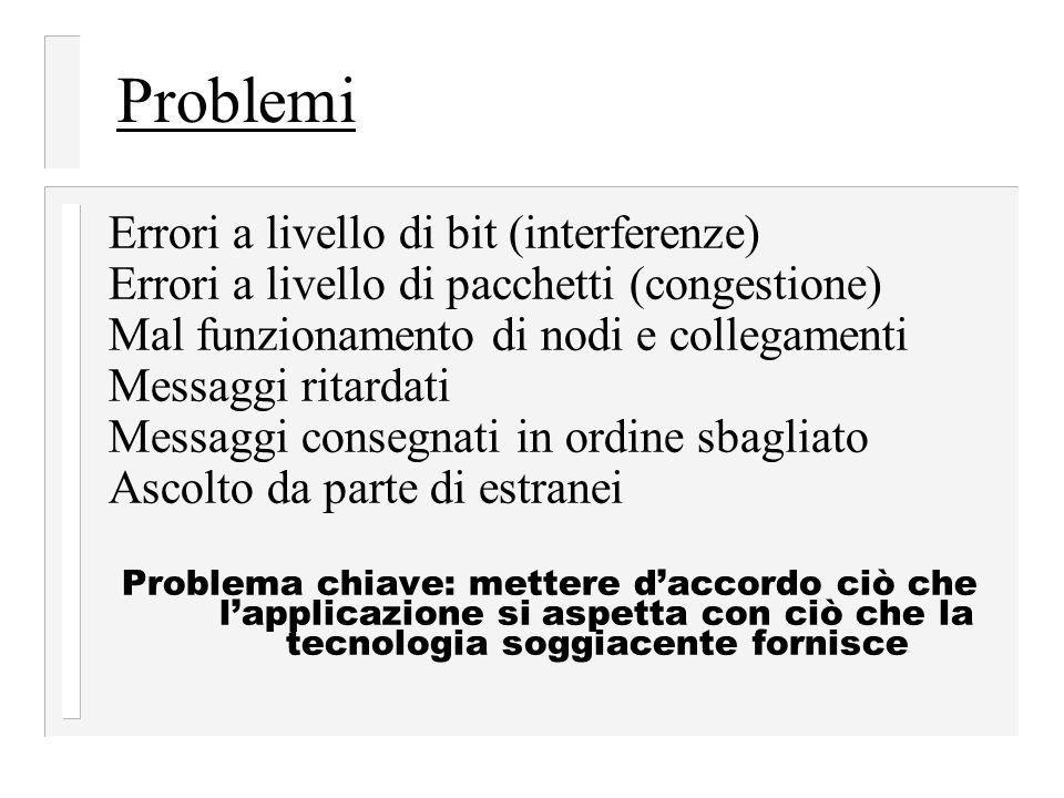 Problemi Errori a livello di bit (interferenze) Errori a livello di pacchetti (congestione) Mal funzionamento di nodi e collegamenti Messaggi ritardat