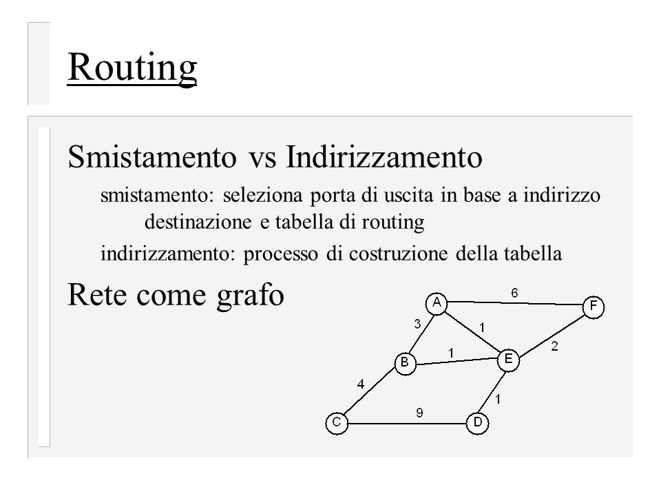 Smistamento vs Indirizzamento smistamento: seleziona porta di uscita in base a indirizzo destinazione e tabella di routing indirizzamento: processo di costruzione della tabella Rete come grafo Routing