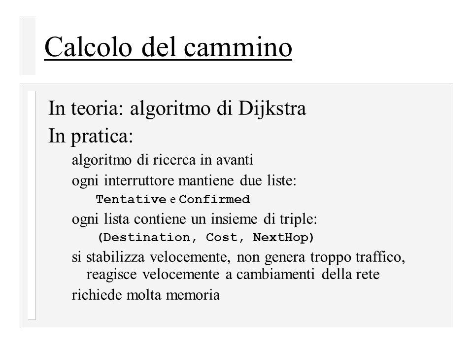 Calcolo del cammino In teoria: algoritmo di Dijkstra In pratica: algoritmo di ricerca in avanti ogni interruttore mantiene due liste: Tentative e Conf