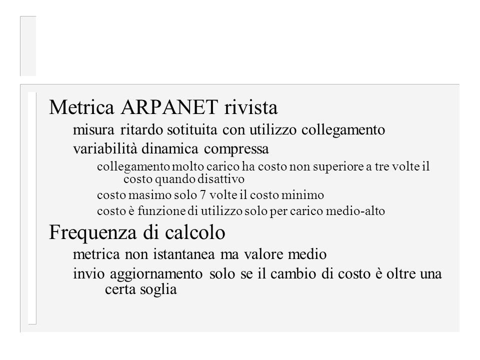 Metrica ARPANET rivista misura ritardo sotituita con utilizzo collegamento variabilità dinamica compressa collegamento molto carico ha costo non super