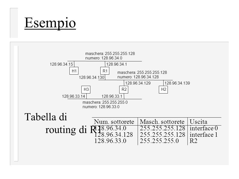 Num. sottorete 128.96.34.0 128.96.34.128 128.96.33.0 Masch. sottorete 255.255.255.128 255.255.255.0 Uscita interface 0 interface 1 R2 Esempio Tabella