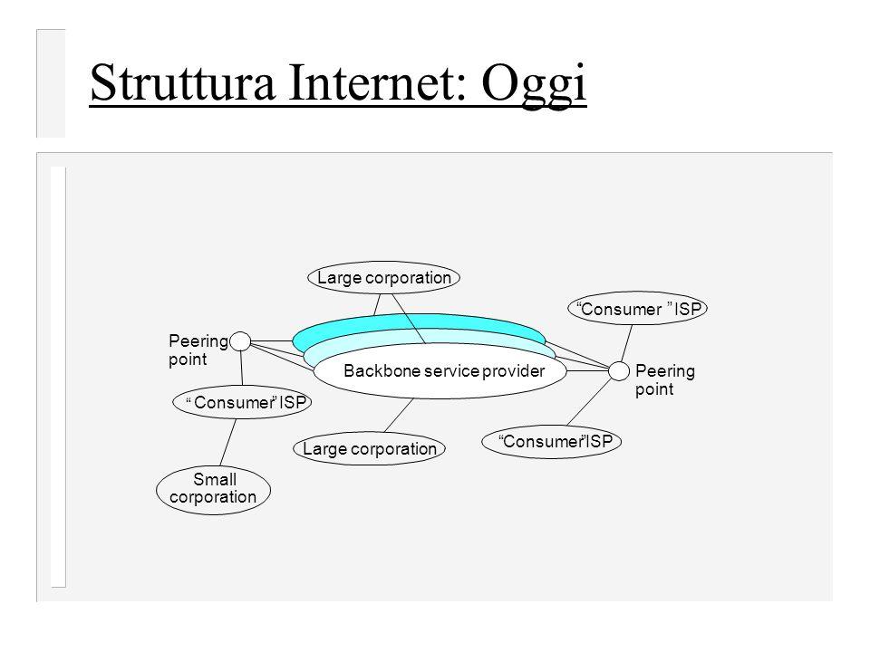 Struttura Internet: Oggi Backbone service provider Peering point Peering point Large corporation Small corporation Consumer ISP Consumer ISP Consumer ISP