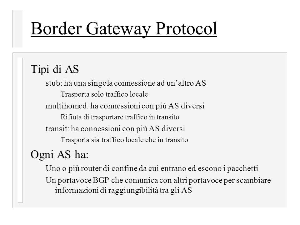 Border Gateway Protocol Tipi di AS stub: ha una singola connessione ad un'altro AS Trasporta solo traffico locale multihomed: ha connessioni con più AS diversi Rifiuta di trasportare traffico in transito transit: ha connessioni con più AS diversi Trasporta sia traffico locale che in transito Ogni AS ha: Uno o più router di confine da cui entrano ed escono i pacchetti Un portavoce BGP che comunica con altri portavoce per scambiare informazioni di raggiungibilità tra gli AS