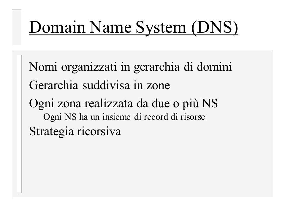 Domain Name System (DNS) Nomi organizzati in gerarchia di domini Gerarchia suddivisa in zone Ogni zona realizzata da due o più NS Ogni NS ha un insiem