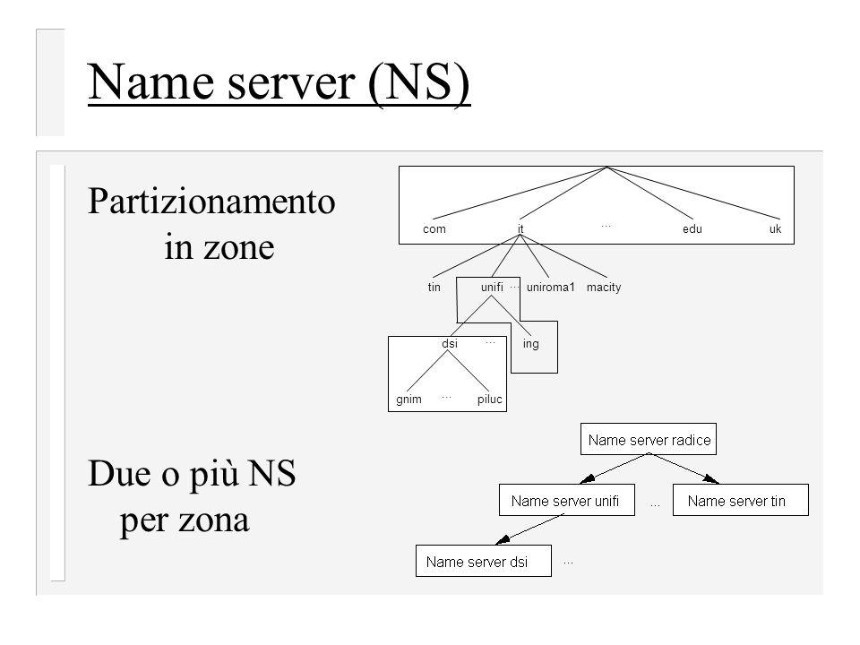 Name server (NS) Partizionamento in zone... itcomeduuk... tinunifiuniroma1macity... dsiing... gnimpiluc Due o più NS per zona