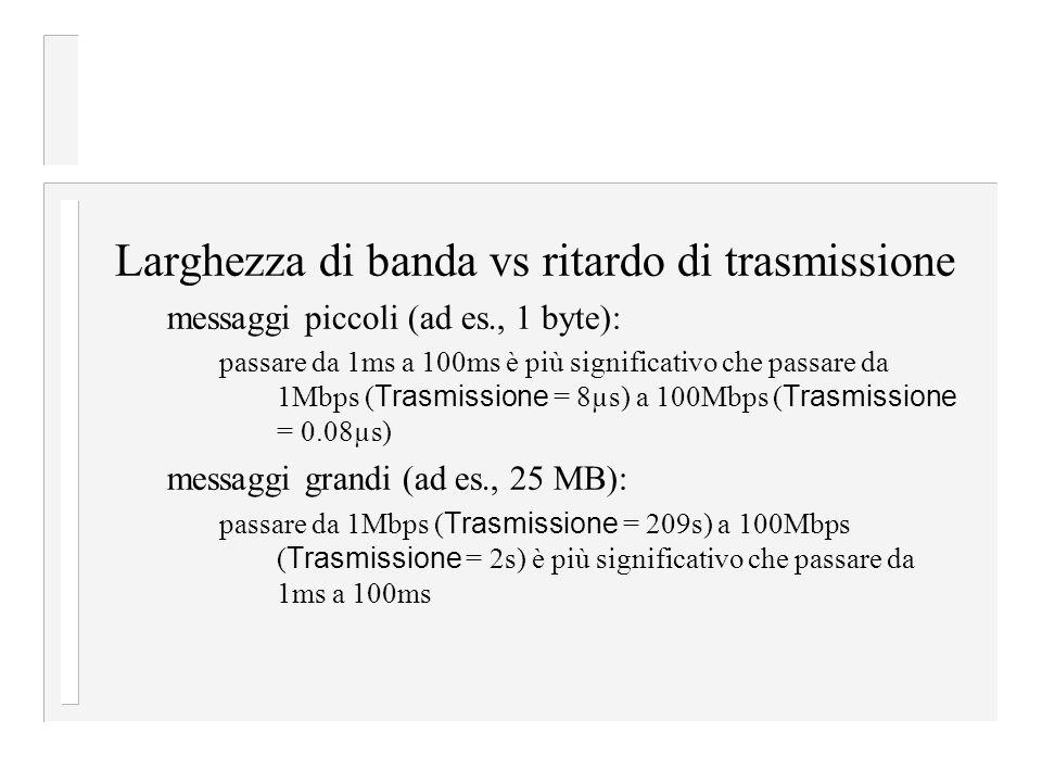 Larghezza di banda vs ritardo di trasmissione messaggi piccoli (ad es., 1 byte): passare da 1ms a 100ms è più significativo che passare da 1Mbps ( Trasmissione = 8µs) a 100Mbps ( Trasmissione = 0.08µs) messaggi grandi (ad es., 25 MB): passare da 1Mbps ( Trasmissione = 209s) a 100Mbps ( Trasmissione = 2s) è più significativo che passare da 1ms a 100ms