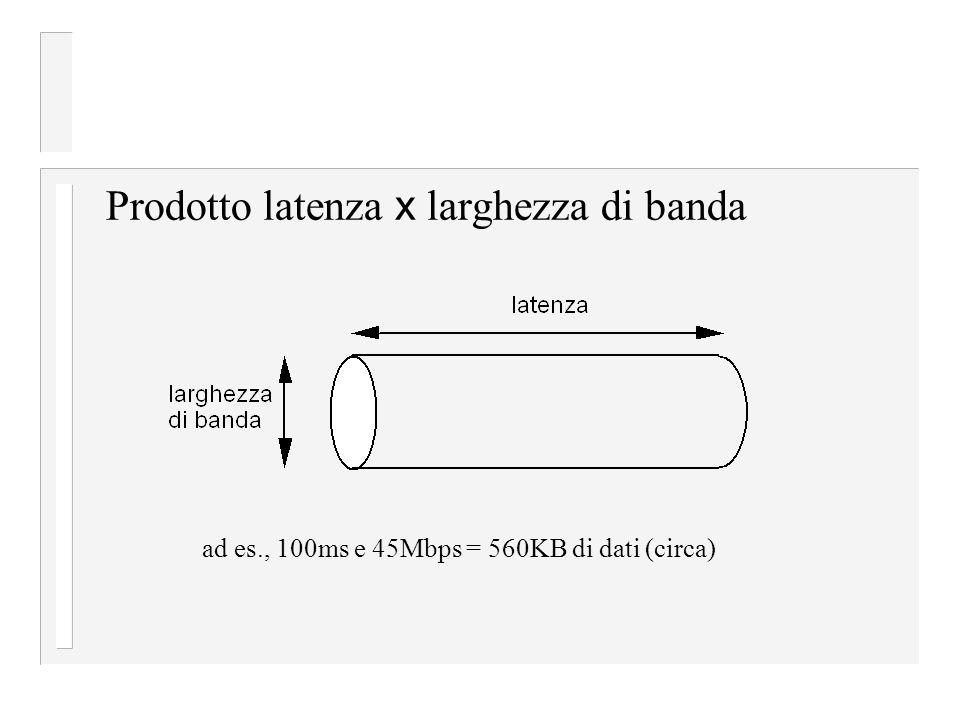 Prodotto latenza x larghezza di banda ad es., 100ms e 45Mbps = 560KB di dati (circa)