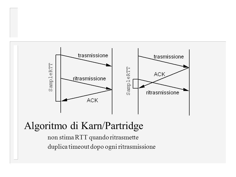 Algoritmo di Karn/Partridge non stima RTT quando ritrasmette duplica timeout dopo ogni ritrasmissione
