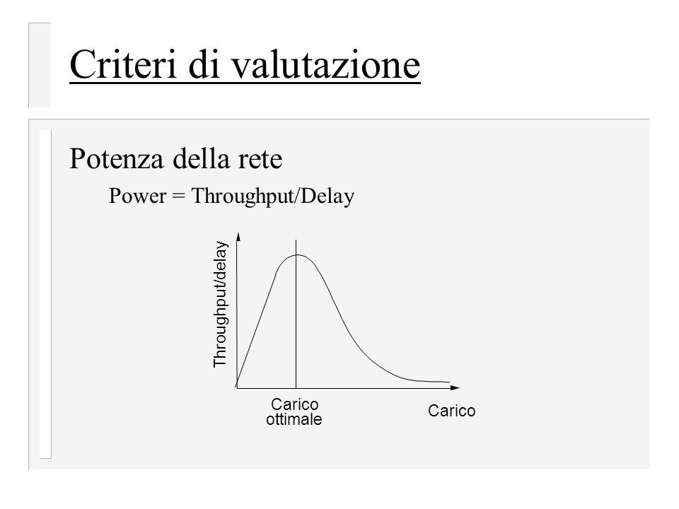 Criteri di valutazione Potenza della rete Power = Throughput/Delay Carico ottimale Carico Throughput/delay