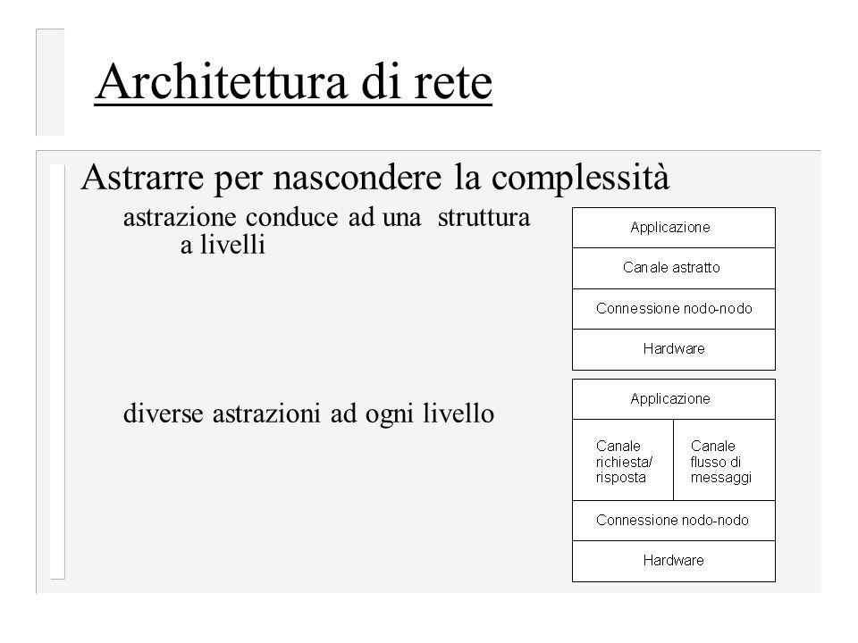 diverse astrazioni ad ogni livello Architettura di rete Astrarre per nascondere la complessità astrazione conduce ad una struttura a livelli