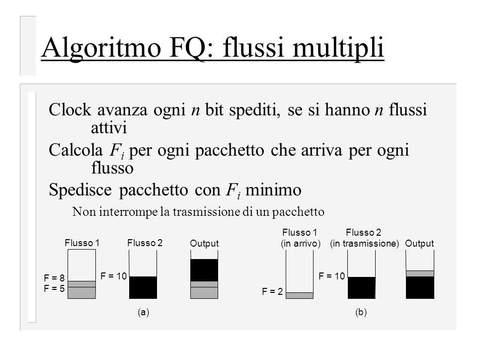 Algoritmo FQ: flussi multipli Clock avanza ogni n bit spediti, se si hanno n flussi attivi Calcola F i per ogni pacchetto che arriva per ogni flusso Spedisce pacchetto con F i minimo Non interrompe la trasmissione di un pacchetto Flusso 1Flusso 2 (a)(b) Output F = 8 F = 10 F = 5 F = 10 F = 2 Flusso 1 (in arrivo) Flusso 2 (in trasmissione)