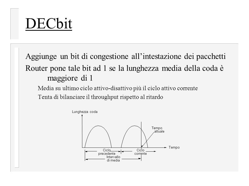 DECbit Aggiunge un bit di congestione all'intestazione dei pacchetti Router pone tale bit ad 1 se la lunghezza media della coda è maggiore di 1 Media