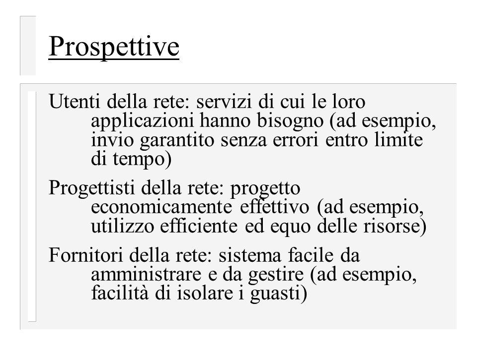 Prospettive Utenti della rete: servizi di cui le loro applicazioni hanno bisogno (ad esempio, invio garantito senza errori entro limite di tempo) Prog