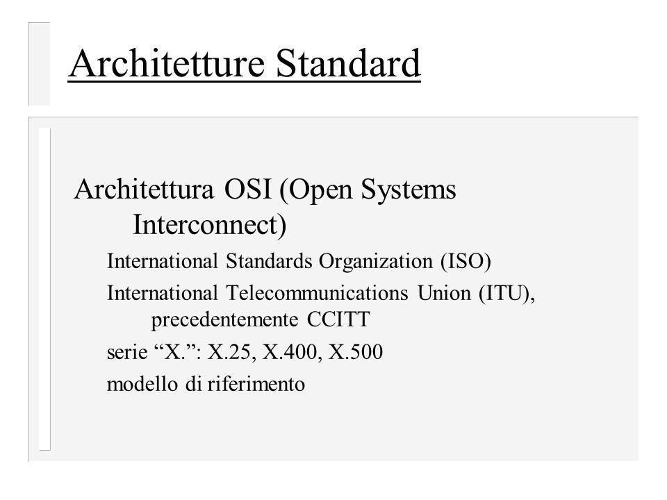 Architetture Standard Architettura OSI (Open Systems Interconnect) International Standards Organization (ISO) International Telecommunications Union (ITU), precedentemente CCITT serie X. : X.25, X.400, X.500 modello di riferimento