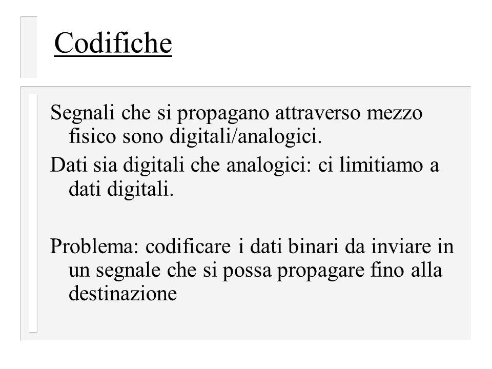Codifiche Segnali che si propagano attraverso mezzo fisico sono digitali/analogici. Dati sia digitali che analogici: ci limitiamo a dati digitali. Pro