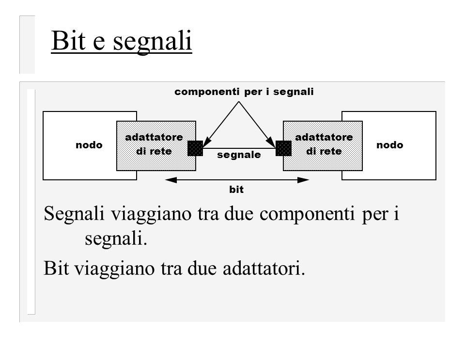 Bit e segnali nodo adattatore di rete adattatore di rete bit componenti per i segnali segnale Segnali viaggiano tra due componenti per i segnali. Bit