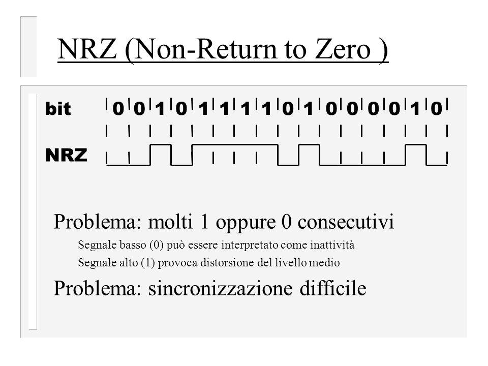 NRZ NRZ (Non-Return to Zero ) Problema: molti 1 oppure 0 consecutivi Segnale basso (0) può essere interpretato come inattività Segnale alto (1) provoca distorsione del livello medio Problema: sincronizzazione difficile 0010111101000010bit