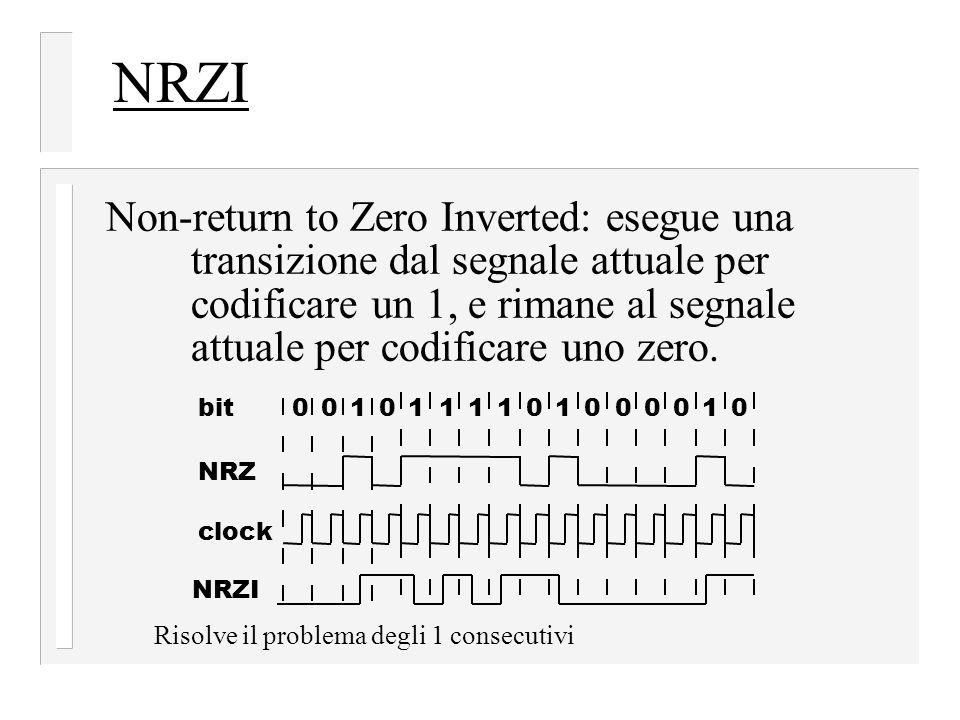 Risolve il problema degli 1 consecutivi NRZI Non-return to Zero Inverted: esegue una transizione dal segnale attuale per codificare un 1, e rimane al segnale attuale per codificare uno zero.