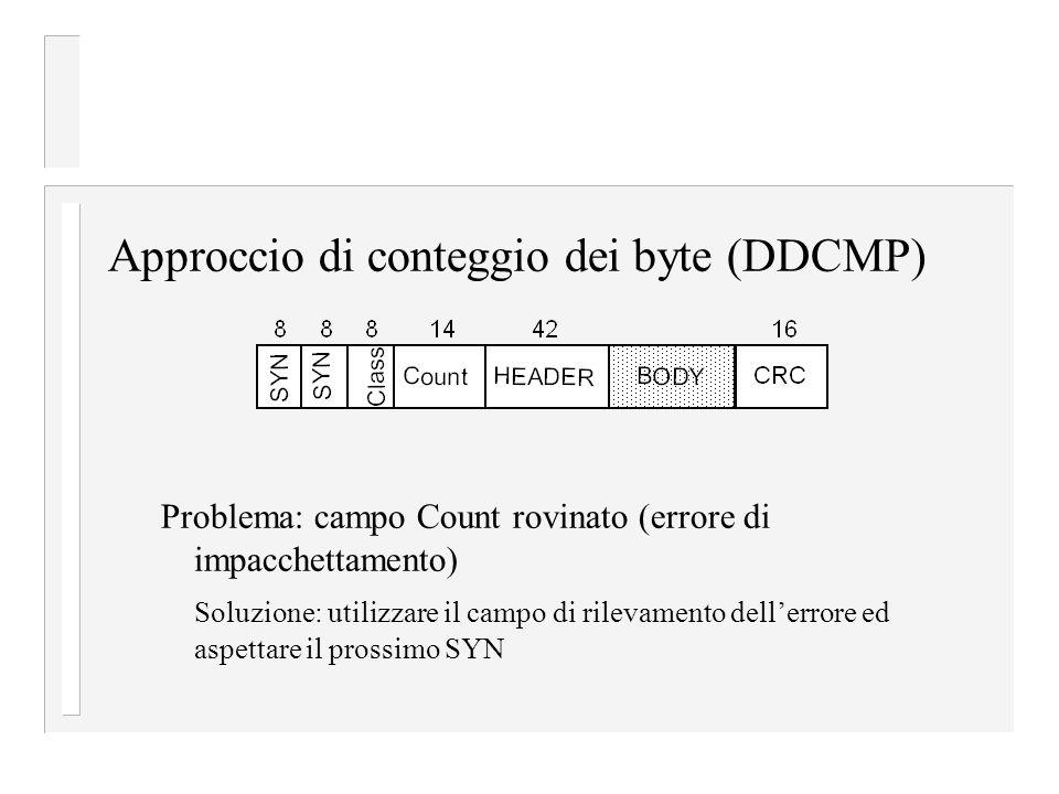 Problema: campo Count rovinato (errore di impacchettamento) Soluzione: utilizzare il campo di rilevamento dell'errore ed aspettare il prossimo SYN Approccio di conteggio dei byte (DDCMP)